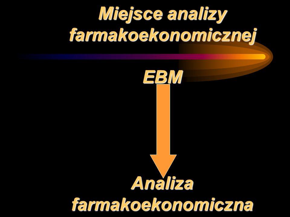 Czym jest a czym nie jest farmakoekonomika ?