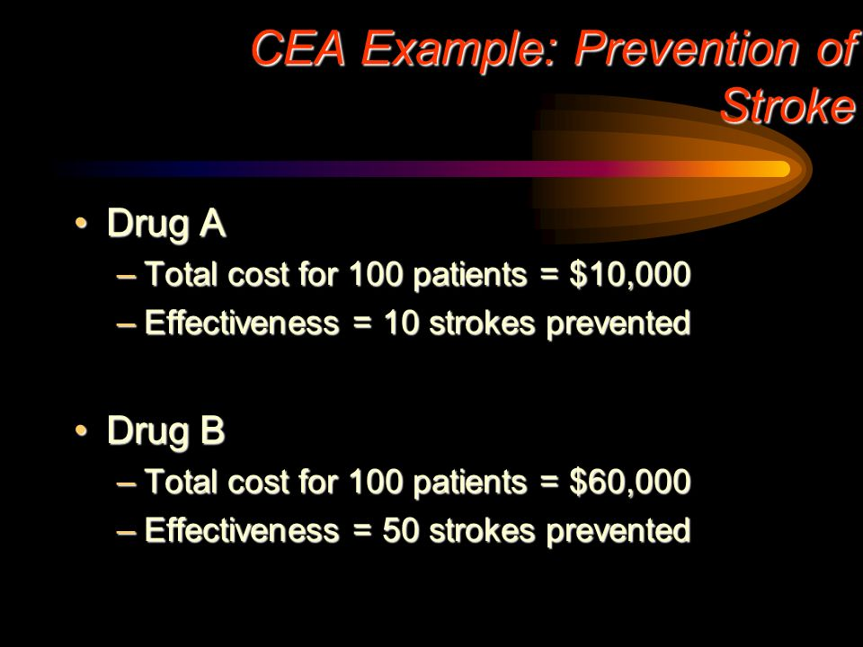 Cost-Effectiveness AdvantagesAdvantages –Can compare various forms of therapy –Payers and providers find it acceptable because outcomes are expressed