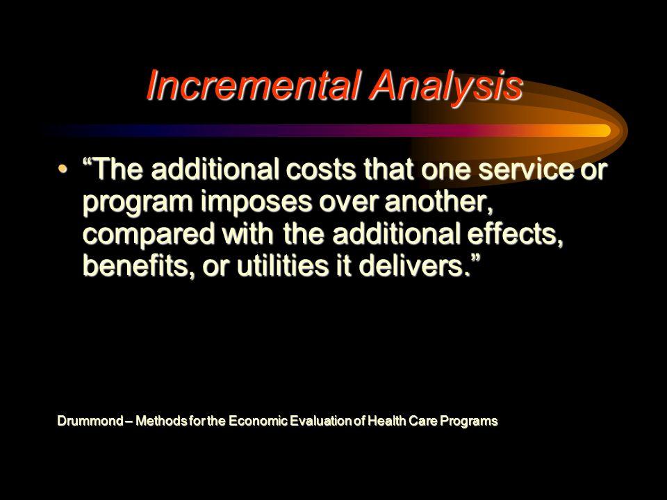Stroke Prevention Example: Average CE Agent Total Cost for 100 pts Strokes Prevented Cost/ Stroke Prevented Drug A $10,000 10 $1000 Drug B $60,000 50