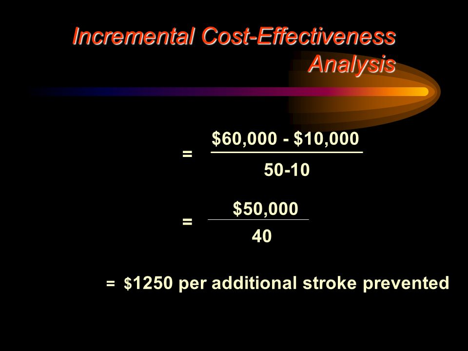 Incremental Cost- Effectiveness Ratio ICER = TC 1 - TC 2 E 1 - E 2 TC 1 = total cost of treatment for drug 1 TC 2 = total cost of treatment for drug 2