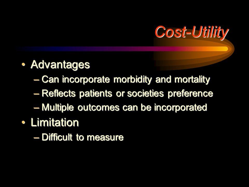 Wyniki analizy są najczęściej prezentowane jako współczynnik koszt/QALY Wyniki analizy są najczęściej prezentowane jako współczynnik koszt/QALY KONCEP