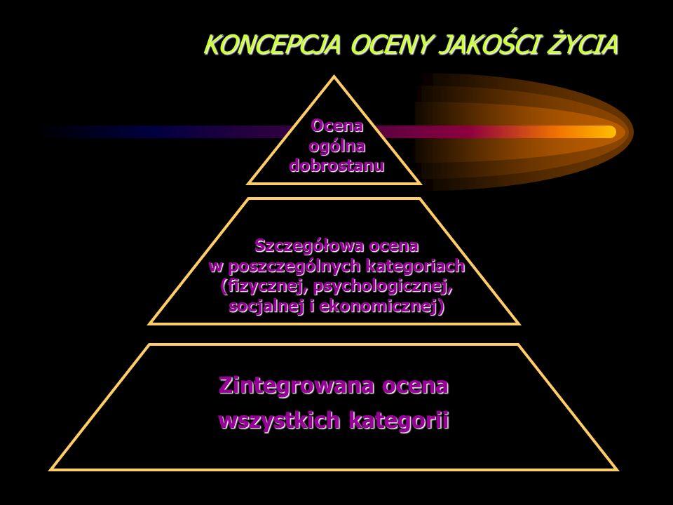 Definicje jakości życia (wg WHO 1993) Definicje jakości życia (wg WHO 1993) Poczucie jednostki co do jej pozycji życiowej w ujęciu kulturowym oraz sys