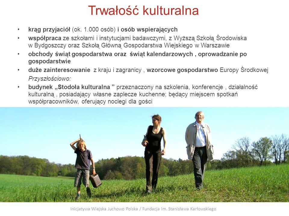 Trwałość kulturalna krąg przyjaciół (ok. 1.000 osób) i osób wspierających współpraca ze szkołami i instytucjami badawczymi, z Wyższą Szkołą Środowiska