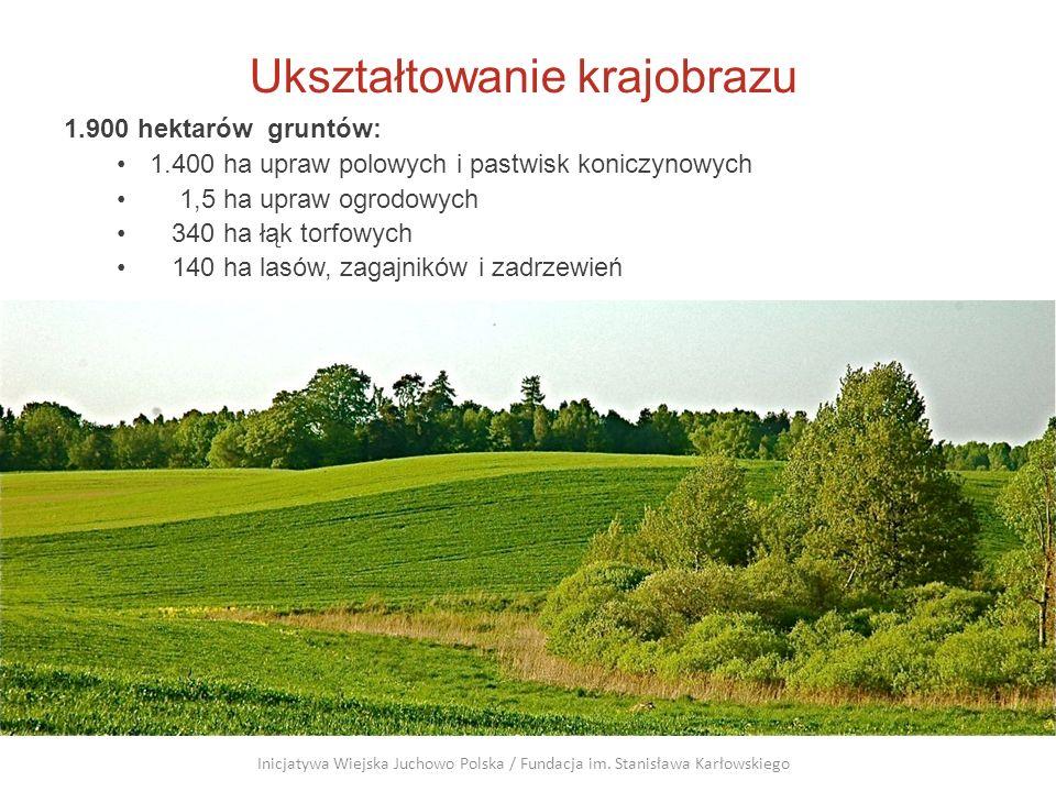 Ukształtowanie krajobrazu 1.900 hektarów gruntów: 1.400 ha upraw polowych i pastwisk koniczynowych 1,5 ha upraw ogrodowych 340 ha łąk torfowych 140 ha