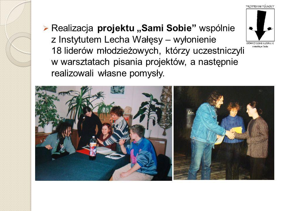 Realizacja projektu Sami Sobie wspólnie z Instytutem Lecha Wałęsy – wyłonienie 18 liderów młodzieżowych, którzy uczestniczyli w warsztatach pisania pr