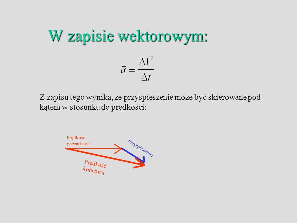 W zapisie wektorowym: Z zapisu tego wynika, że przyspieszenie może być skierowane pod kątem w stosunku do prędkości: Prędkość początkowa Przyspieszenie Prędkość końcowa