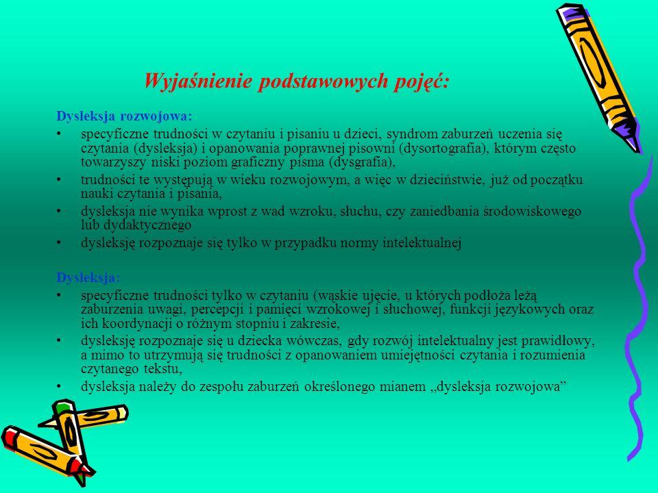 Wyjaśnienie podstawowych pojęć: Dysleksja rozwojowa: specyficzne trudności w czytaniu i pisaniu u dzieci, syndrom zaburzeń uczenia się czytania (dysle