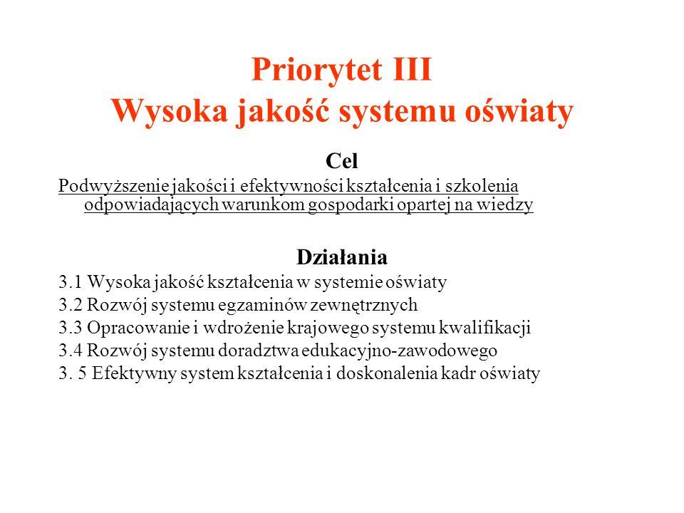 Priorytet III Wysoka jakość systemu oświaty Cel Podwyższenie jakości i efektywności kształcenia i szkolenia odpowiadających warunkom gospodarki oparte