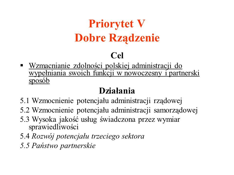 Priorytet V Dobre Rządzenie Cel Wzmacnianie zdolności polskiej administracji do wypełniania swoich funkcji w nowoczesny i partnerski sposób Działania