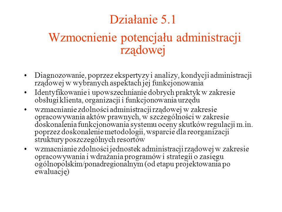 Działanie 5.1 Wzmocnienie potencjału administracji rządowej Diagnozowanie, poprzez ekspertyzy i analizy, kondycji administracji rządowej w wybranych a