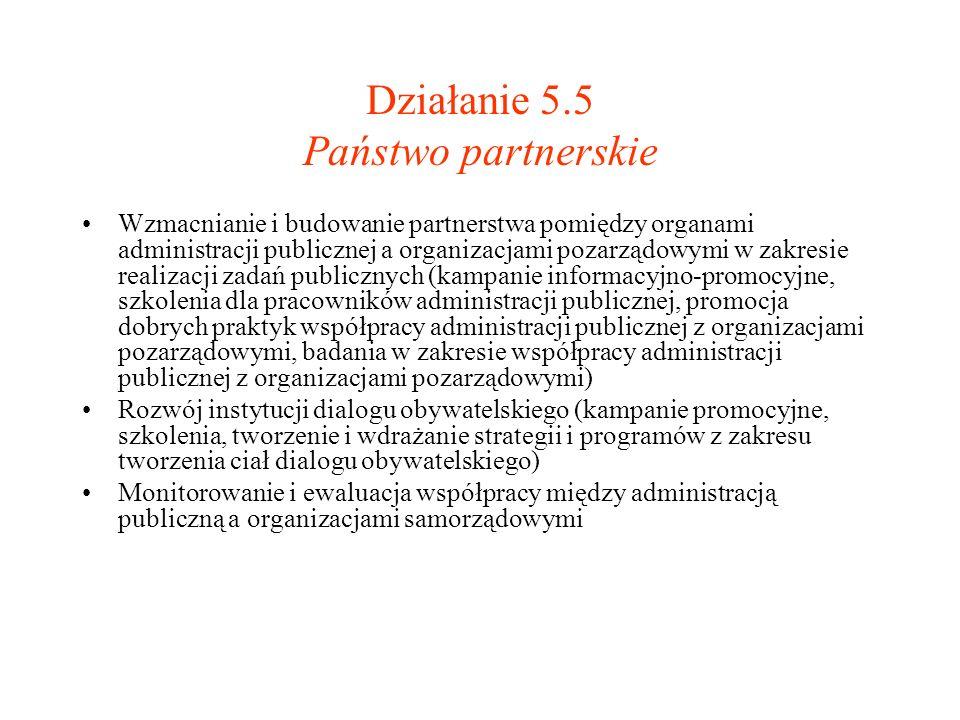 Działanie 5.5 Państwo partnerskie Wzmacnianie i budowanie partnerstwa pomiędzy organami administracji publicznej a organizacjami pozarządowymi w zakre