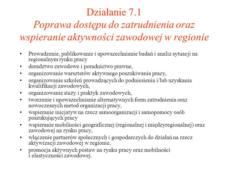 Działanie 7.1 Poprawa dostępu do zatrudnienia oraz wspieranie aktywności zawodowej w regionie Prowadzenie, publikowanie i upowszechnianie badań i anal
