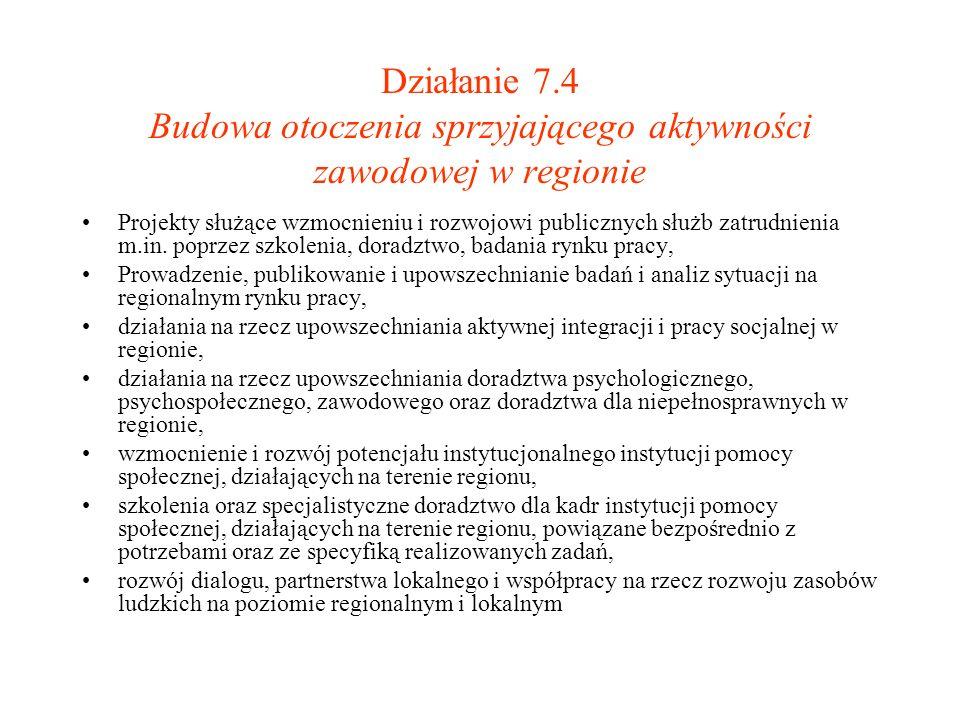 Działanie 7.4 Budowa otoczenia sprzyjającego aktywności zawodowej w regionie Projekty służące wzmocnieniu i rozwojowi publicznych służb zatrudnienia m
