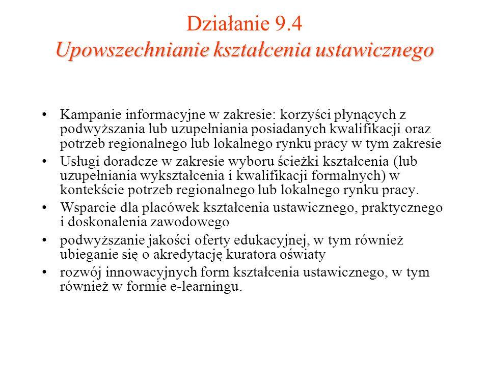 Upowszechnianie kształcenia ustawicznego Działanie 9.4 Upowszechnianie kształcenia ustawicznego Kampanie informacyjne w zakresie: korzyści płynących z