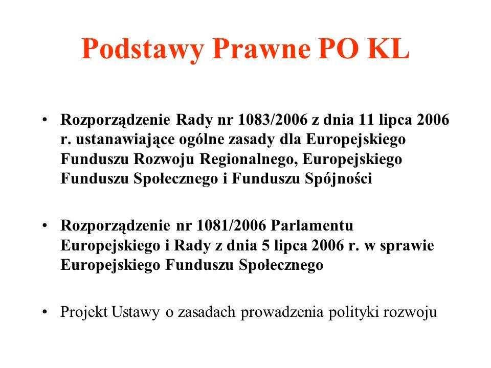 Podstawy Prawne PO KL Rozporządzenie Rady nr 1083/2006 z dnia 11 lipca 2006 r. ustanawiające ogólne zasady dla Europejskiego Funduszu Rozwoju Regional