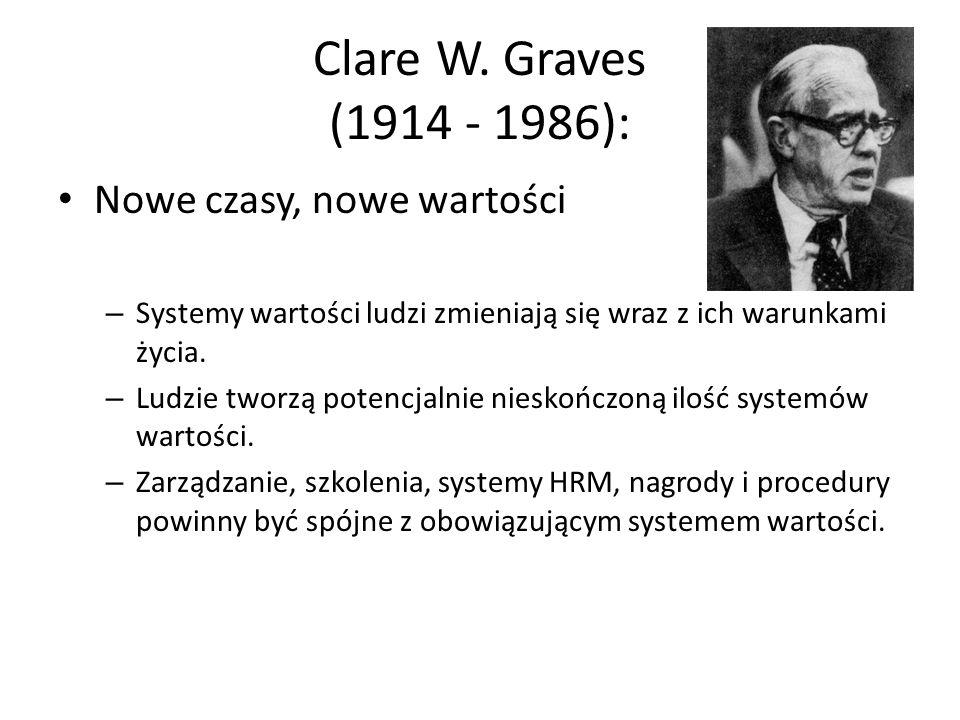 Clare W. Graves (1914 - 1986): Nowe czasy, nowe wartości – Systemy wartości ludzi zmieniają się wraz z ich warunkami życia. – Ludzie tworzą potencjaln