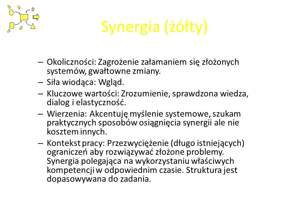 Synergia (żółty) – Okoliczności: Zagrożenie załamaniem się złożonych systemów, gwałtowne zmiany. – Siła wiodąca: Wgląd. – Kluczowe wartości: Zrozumien