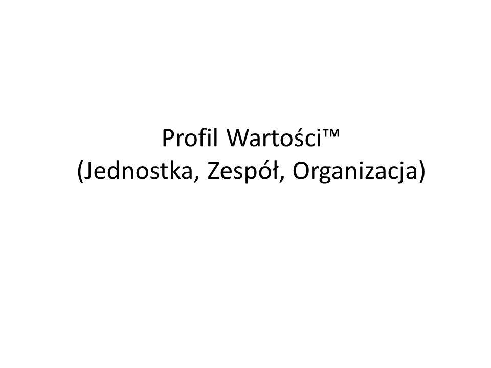 Profil Wartości (Jednostka, Zespół, Organizacja)