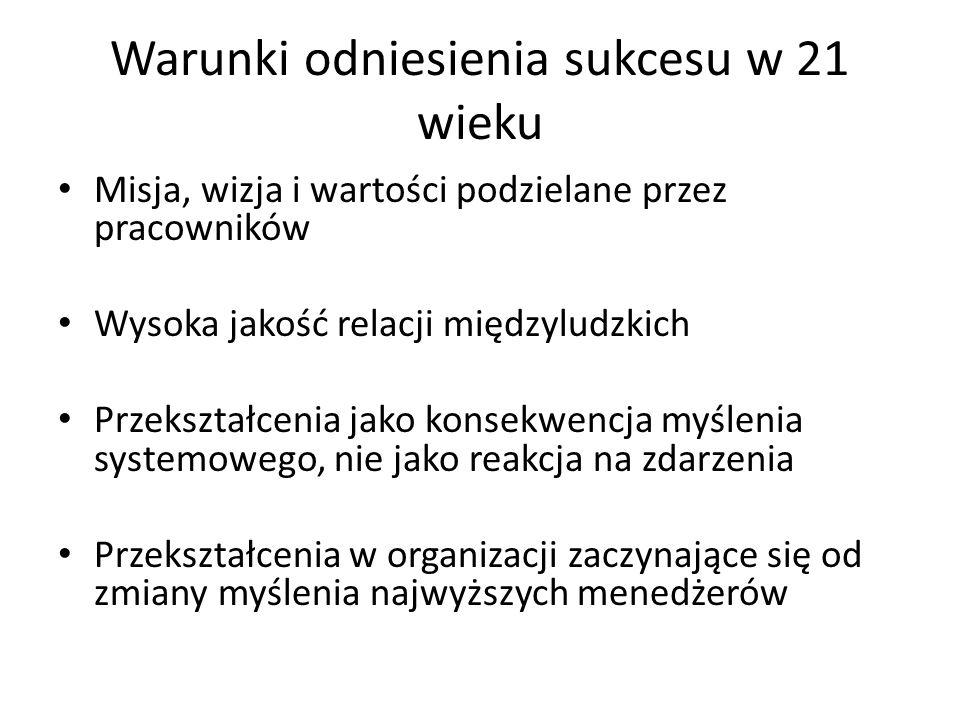 Słupek 1 = wartości indywidualne Słupek 2 = obecne wartości organizacji Słupek 3 = pożądane wartości organizacji Profil Wartości Organizacji Bank X, menedżerowie (270) Identyfikacja Władza Organizacja Wyniki Społeczność Synergia Świat