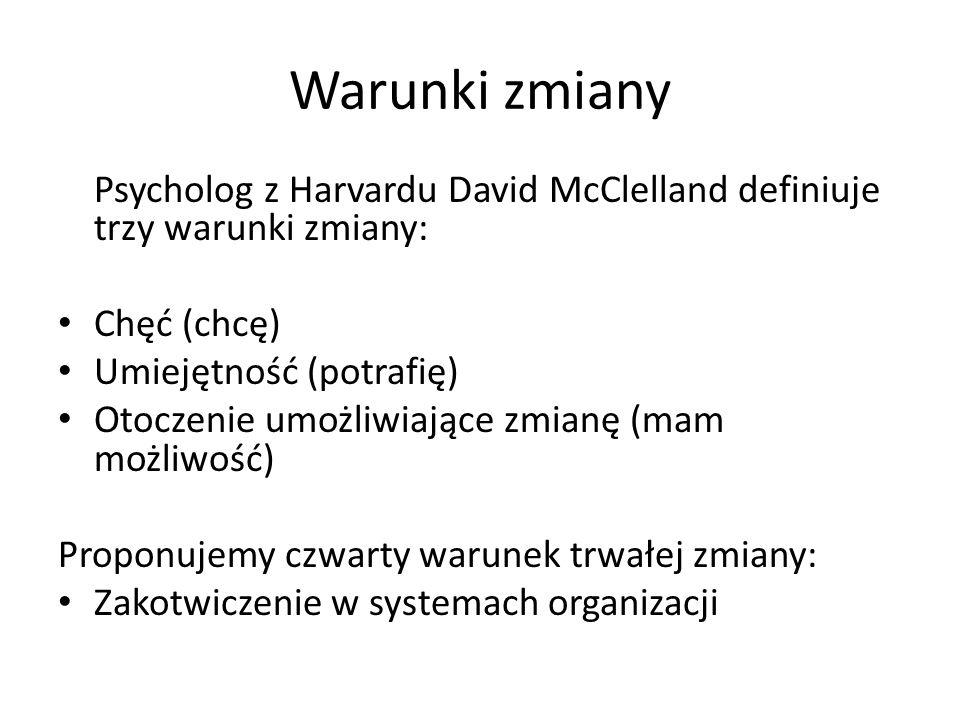 Warunki zmiany Psycholog z Harvardu David McClelland definiuje trzy warunki zmiany: Chęć (chcę) Umiejętność (potrafię) Otoczenie umożliwiające zmianę