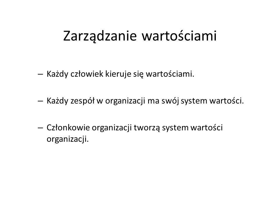 Zarządzanie wartościami – Każdy człowiek kieruje się wartościami. – Każdy zespół w organizacji ma swój system wartości. – Członkowie organizacji tworz