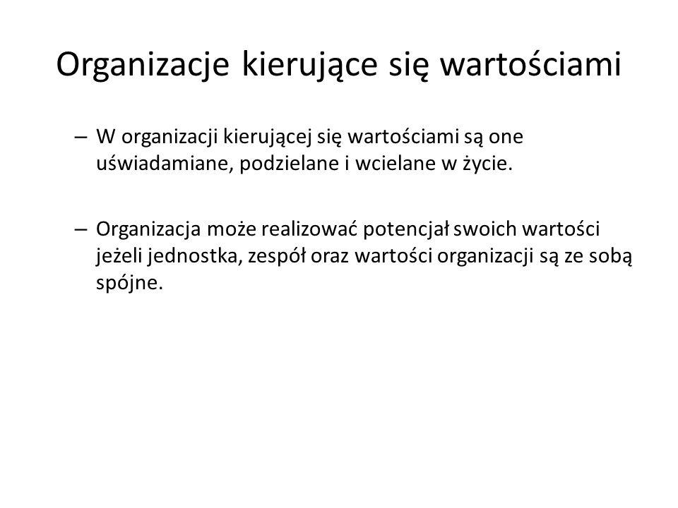 Organizacje kierujące się wartościami – W organizacji kierującej się wartościami są one uświadamiane, podzielane i wcielane w życie. – Organizacja moż