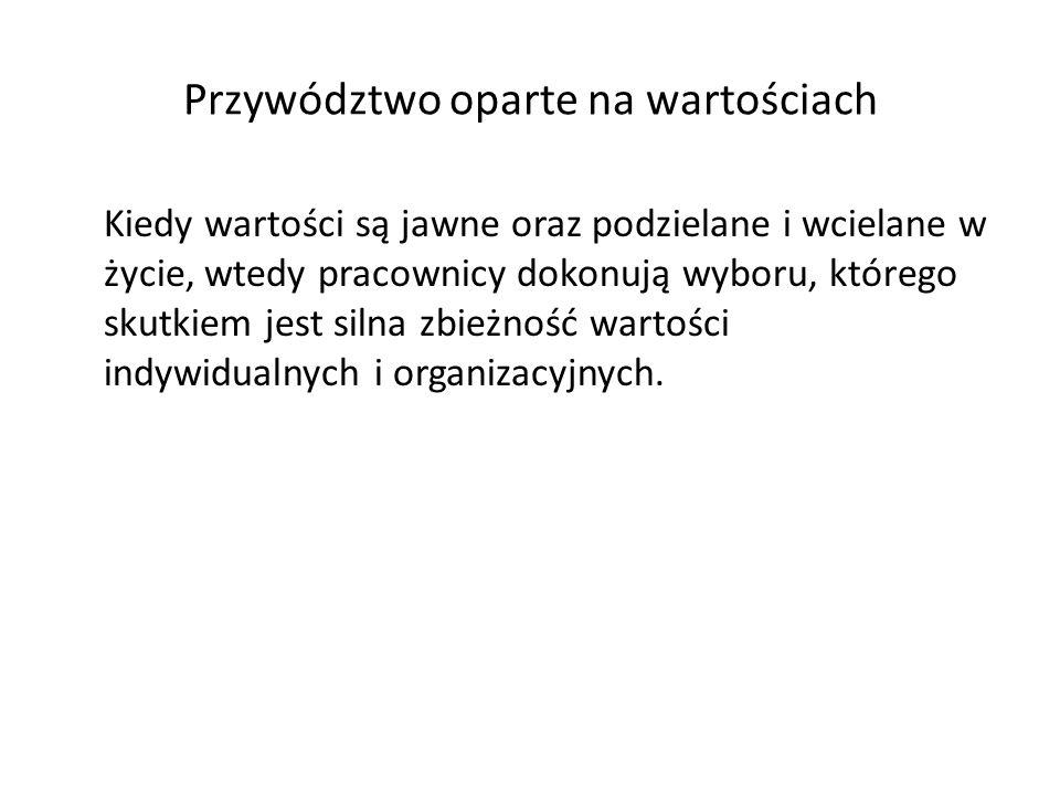 Narzędzie Drugi słupek: obecna organizacja Identyfikacja Władza Organizacja Wyniki Społeczność Synergia Świat