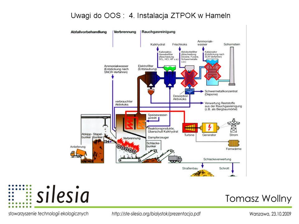 Uwagi do OOS : 4. Instalacja ZTPOK w Hameln