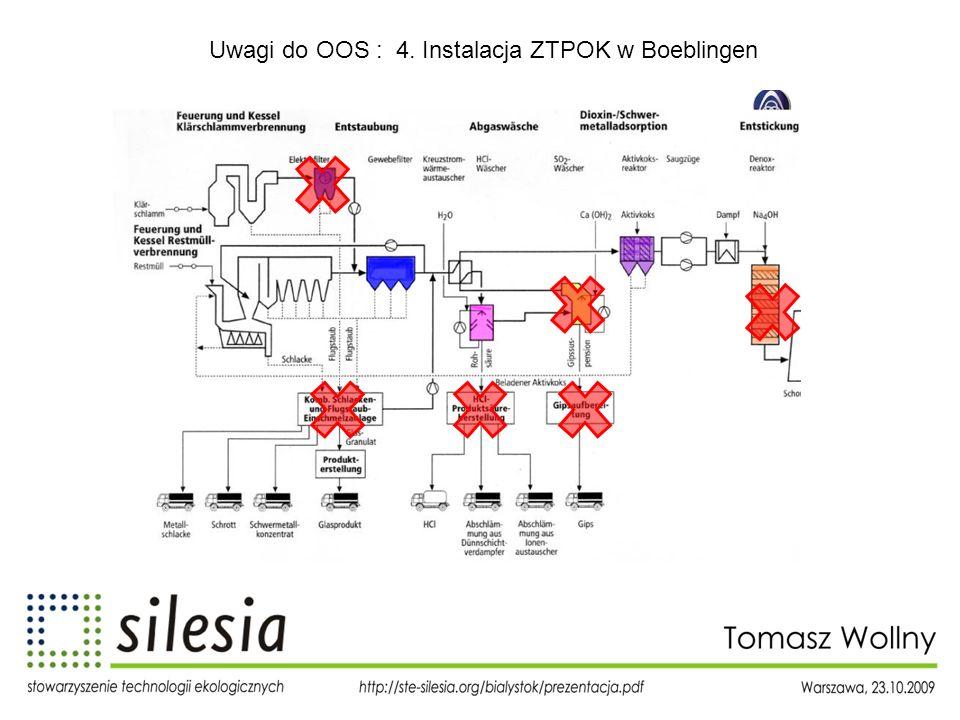 Uwagi do OOS : 4. Instalacja ZTPOK w Boeblingen