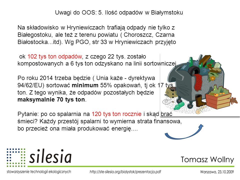 Uwagi do OOS: 5. Ilość odpadów w Białymstoku Na składowisko w Hryniewiczach trafiają odpady nie tylko z Białegostoku, ale też z terenu powiatu ( Choro