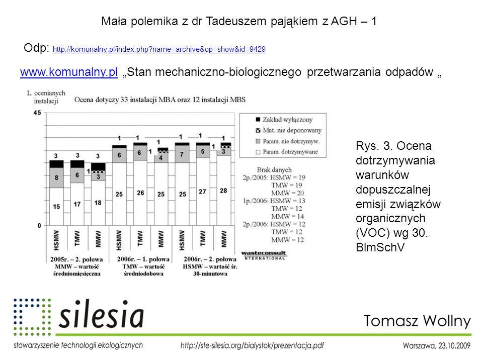 Mała polemika z dr Tadeuszem pająkiem z AGH – 1 Odp: http://komunalny.pl/index.php?name=archive&op=show&id=9429 http://komunalny.pl/index.php?name=arc