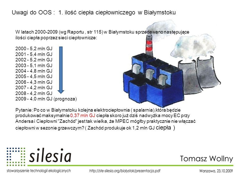 Uwagi do OOS : 1. ilość ciepła ciepłowniczego w Białymstoku W latach 2000-2009 (wg Raportu, str 115) w Białymstoku sprzedawano następujące ilości ciep