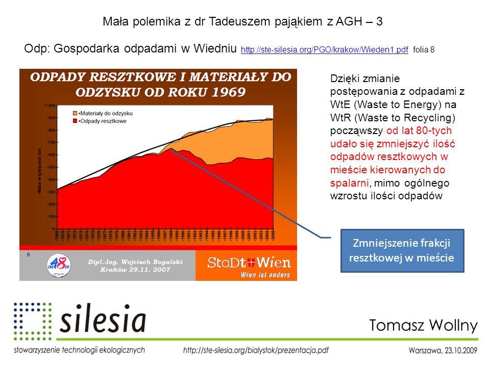 Mała polemika z dr Tadeuszem pająkiem z AGH – 3 Odp: Gospodarka odpadami w Wiedniu http://ste-silesia.org/PGO/krakow/Wieden1.pdf folia 8 http://ste-si