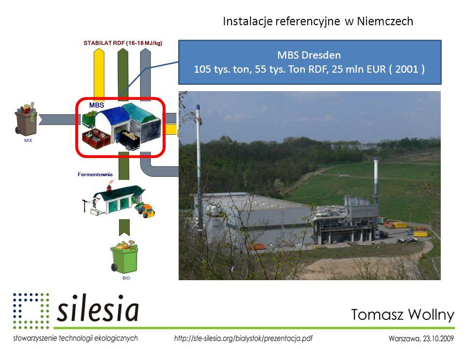 Instalacje referencyjne w Niemczech MBS Dresden 105 tys. ton, 55 tys. Ton RDF, 25 mln EUR ( 2001 )
