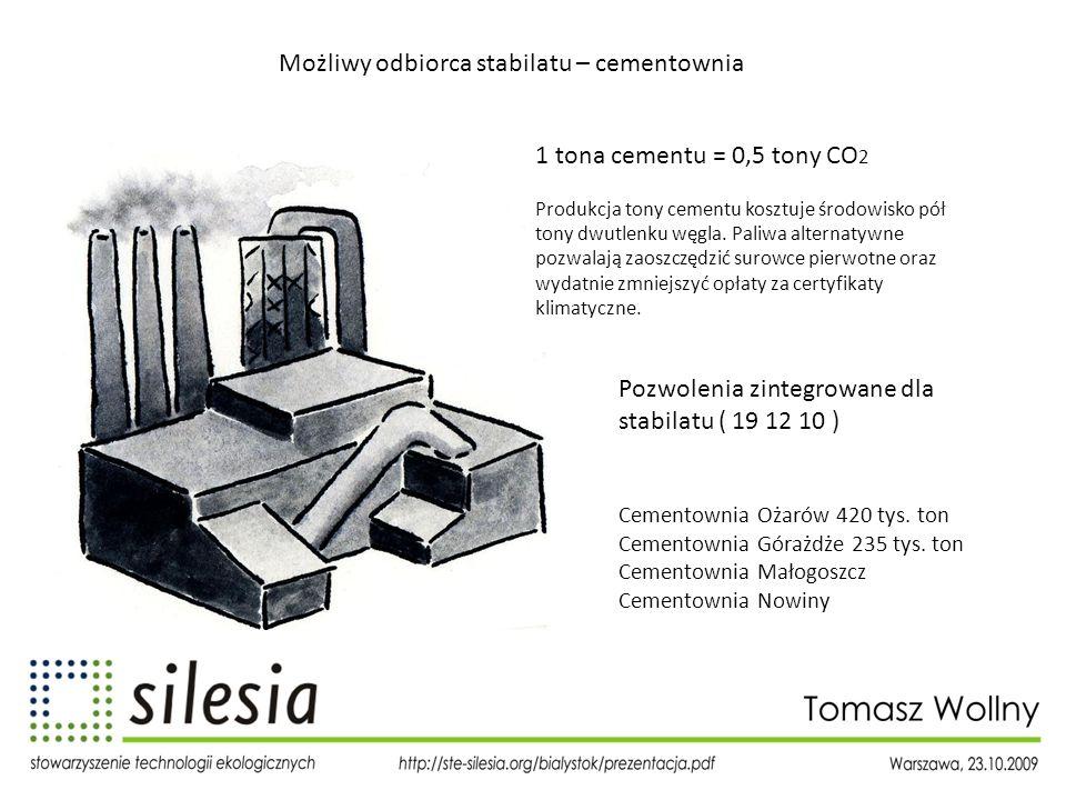 Możliwy odbiorca stabilatu – cementownia 1 tona cementu = 0,5 tony CO 2 Produkcja tony cementu kosztuje środowisko pół tony dwutlenku węgla. Paliwa al