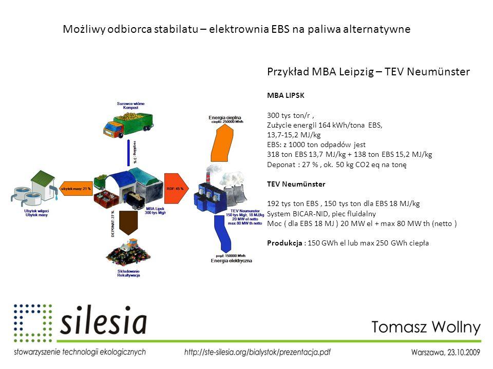 Możliwy odbiorca stabilatu – elektrownia EBS na paliwa alternatywne Przykład MBA Leipzig – TEV Neumünster MBA LIPSK 300 tys ton/r, Zużycie energii 164