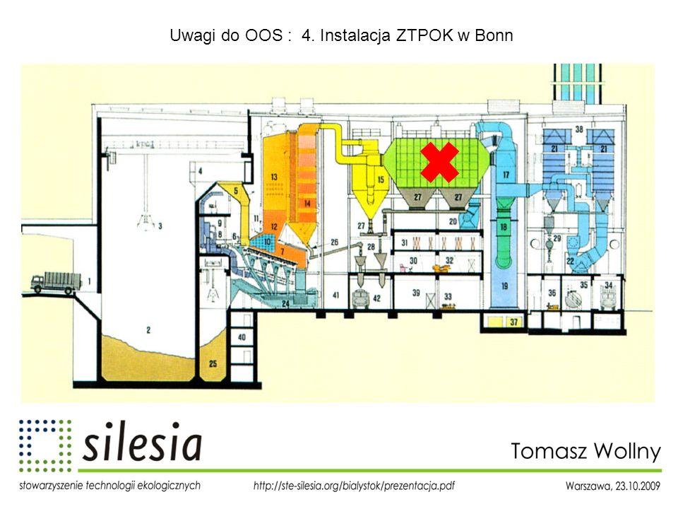 Uwagi do OOS : 4. Instalacja ZTPOK w Bonn