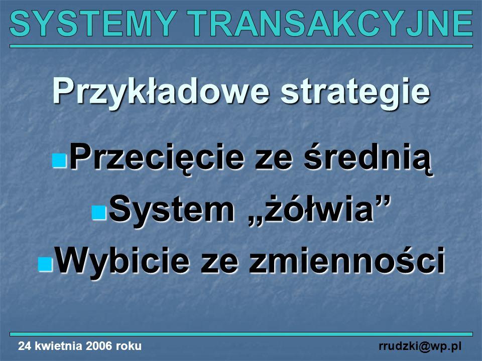 24 kwietnia 2006 rokurrudzki@wp.pl Przykładowe strategie Przecięcie ze średnią Przecięcie ze średnią System żółwia System żółwia Wybicie ze zmienności