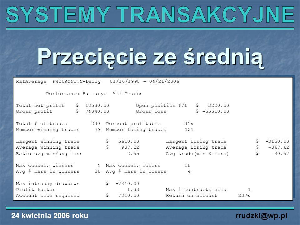 24 kwietnia 2006 rokurrudzki@wp.pl Przecięcie ze średnią RafAverage FW20KONT.C-Daily 01/16/1998 - 04/21/2006 Performance Summary: All Trades Total net