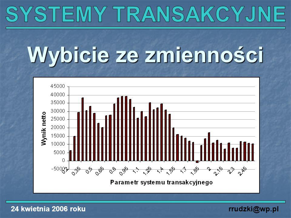 24 kwietnia 2006 rokurrudzki@wp.pl Wybicie ze zmienności