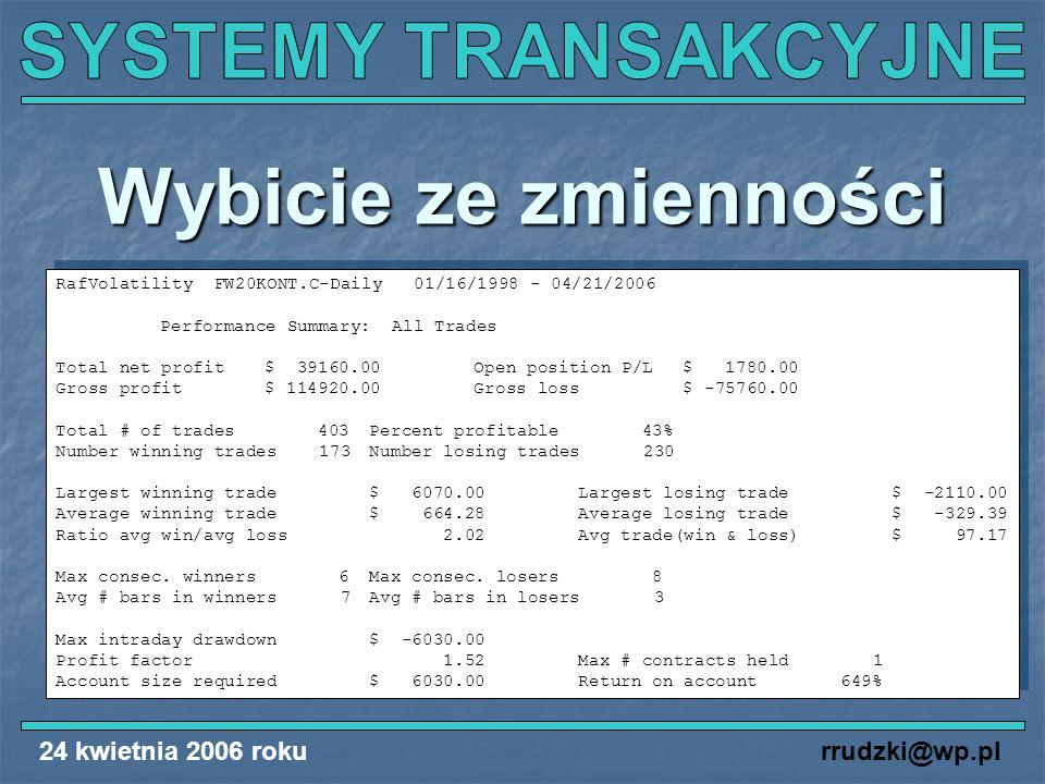 24 kwietnia 2006 rokurrudzki@wp.pl Wybicie ze zmienności RafVolatility FW20KONT.C-Daily 01/16/1998 - 04/21/2006 Performance Summary: All Trades Total