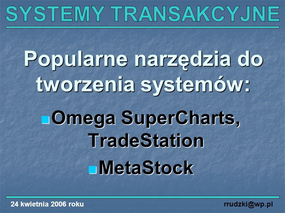24 kwietnia 2006 rokurrudzki@wp.pl Popularne narzędzia do tworzenia systemów: Omega SuperCharts, TradeStation Omega SuperCharts, TradeStation MetaStoc