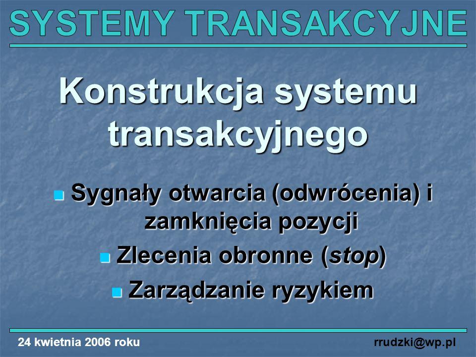 24 kwietnia 2006 rokurrudzki@wp.pl Konstrukcja systemu transakcyjnego Sygnały otwarcia (odwrócenia) i zamknięcia pozycji Sygnały otwarcia (odwrócenia)