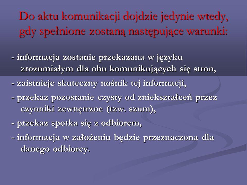 Do aktu komunikacji dojdzie jedynie wtedy, gdy spełnione zostaną następujące warunki: - informacja zostanie przekazana w języku zrozumiałym dla obu ko