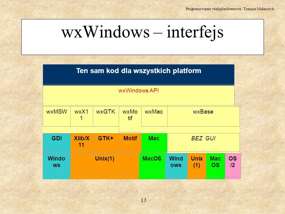 Programowanie wieloplatformowe, Tomasz Mularczyk 13 wxWindows – interfejs Ten sam kod dla wszystkich platform wxWindows API wxMSWwxX1 1 wxGTKwxMo tif