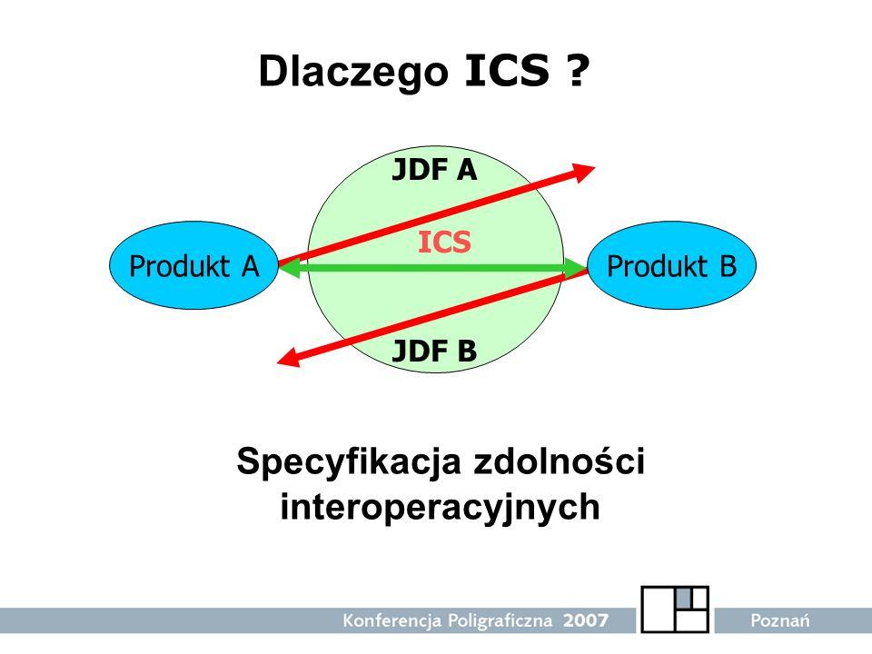Dlaczego ICS ? JDF A ICS JDF B Produ k t AProdu k t B Specyfikacja zdolności interoperacyjnych