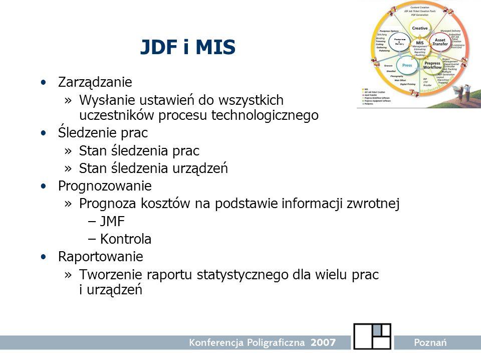 JDF i MIS Postpress & Delivery Zarządzanie »Wysłanie ustawień do wszystkich uczestników procesu technologicznego Śledzenie prac »Stan śledzenia prac »