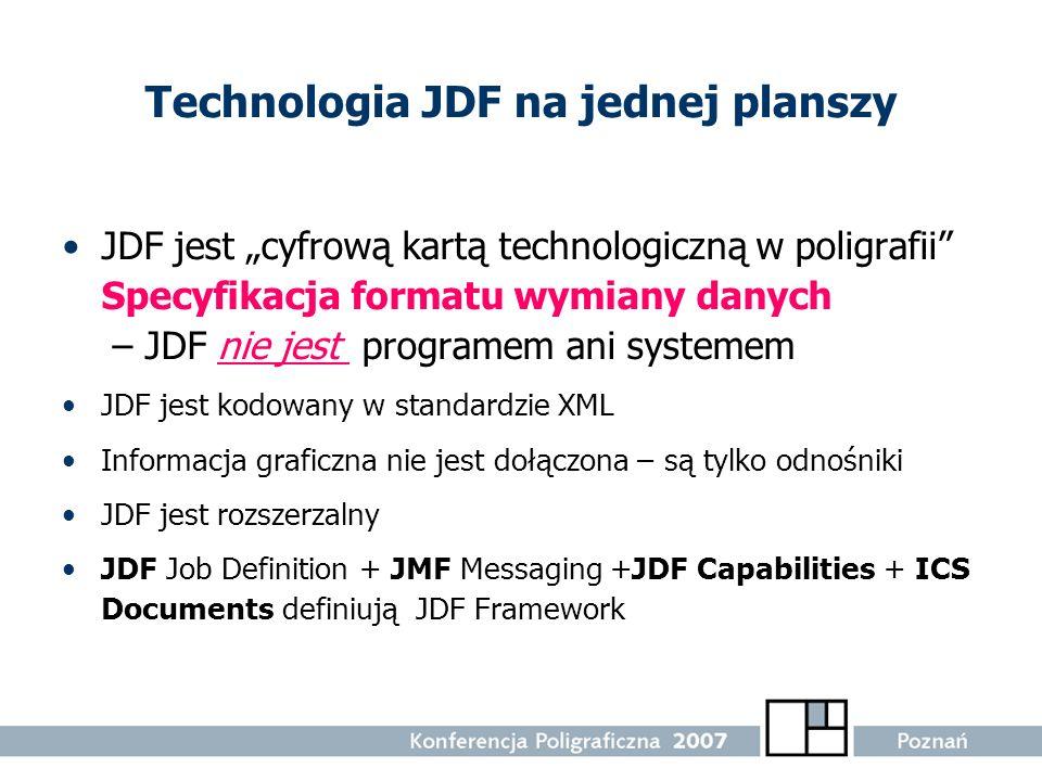 Technologia JDF na jednej planszy JDF jest cyfrową kartą technologiczną w poligrafii Specyfikacja formatu wymiany danych – JDF nie jest programem ani