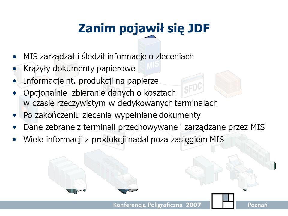 Zanim pojawił się JDF MIS zarządzał i śledził informacje o zleceniach Krążyły dokumenty papierowe Informacje nt. produkcji na papierze Opcjonalnie zbi