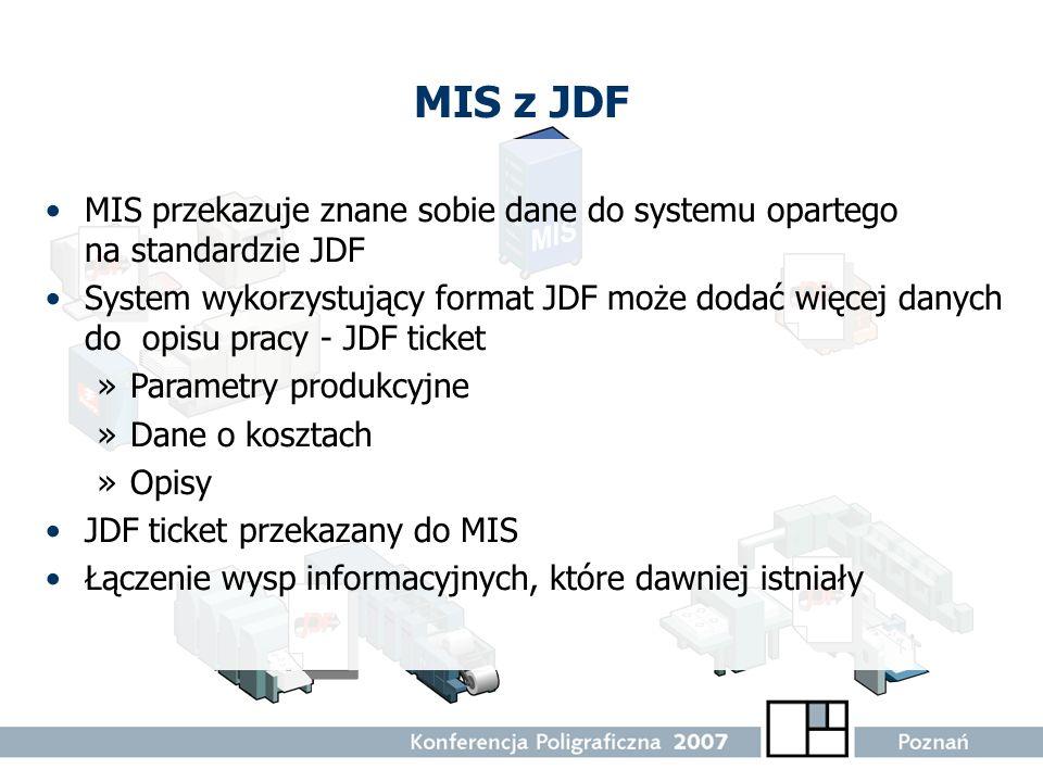 MIS z JDF MIS przekazuje znane sobie dane do systemu opartego na standardzie JDF System wykorzystujący format JDF może dodać więcej danych do opisu pr